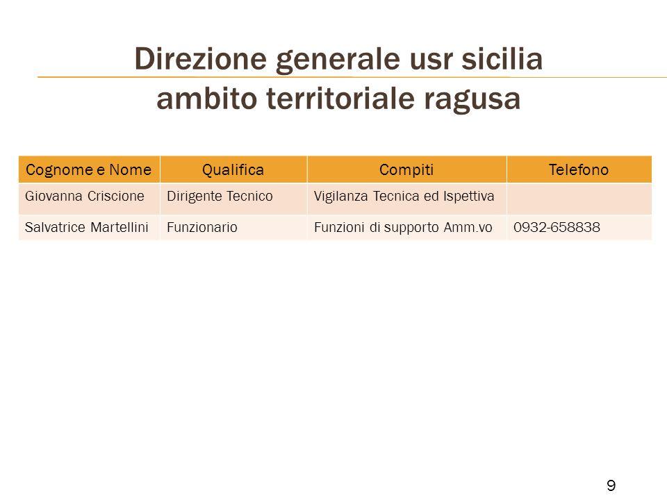Direzione generale usr sicilia ambito territoriale ragusa