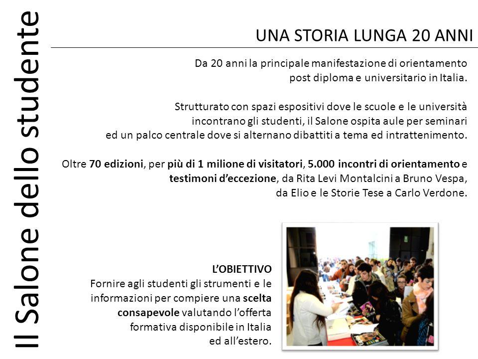 UNA STORIA LUNGA 20 ANNI Da 20 anni la principale manifestazione di orientamento. post diploma e universitario in Italia.