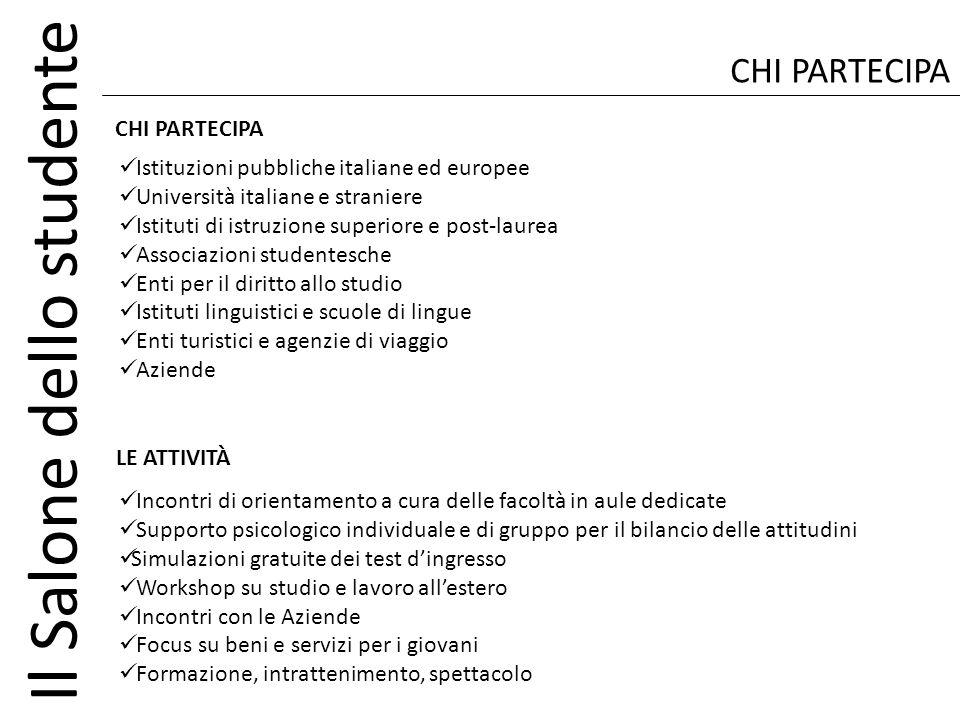 CHI PARTECIPA CHI PARTECIPA Istituzioni pubbliche italiane ed europee