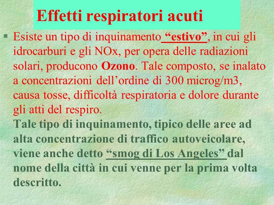 Effetti respiratori acuti