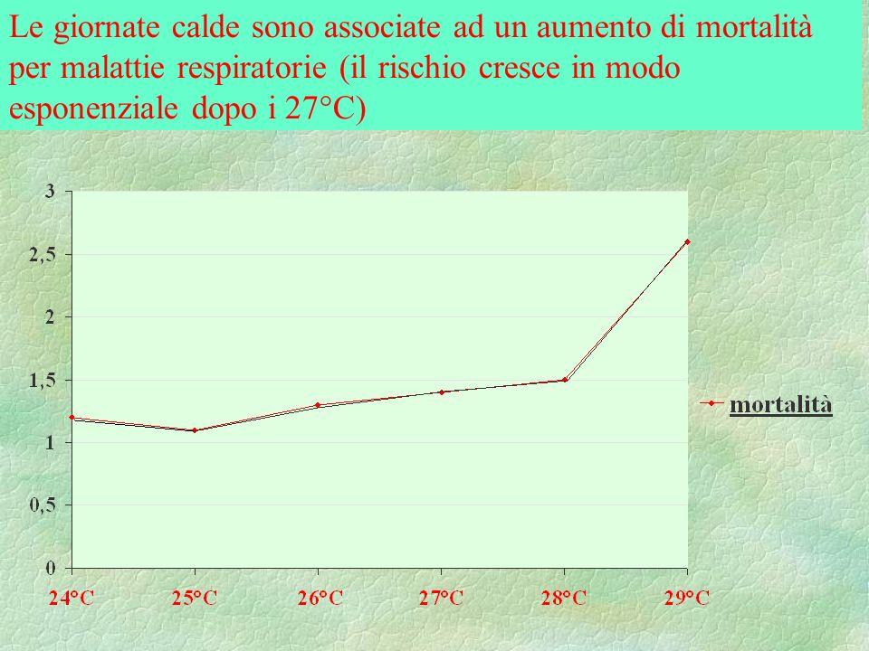 Le giornate calde sono associate ad un aumento di mortalità per malattie respiratorie (il rischio cresce in modo esponenziale dopo i 27°C)