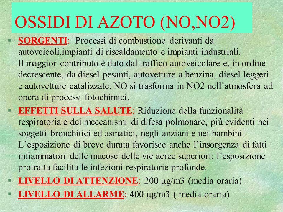 OSSIDI DI AZOTO (NO,NO2)
