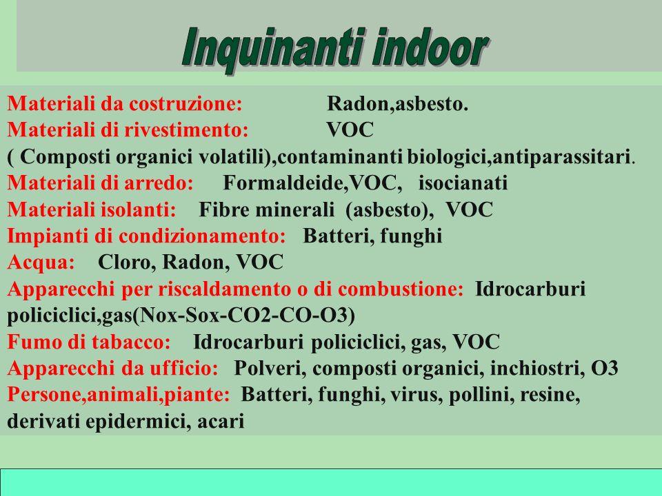 Inquinanti indoor Materiali da costruzione: Radon,asbesto.