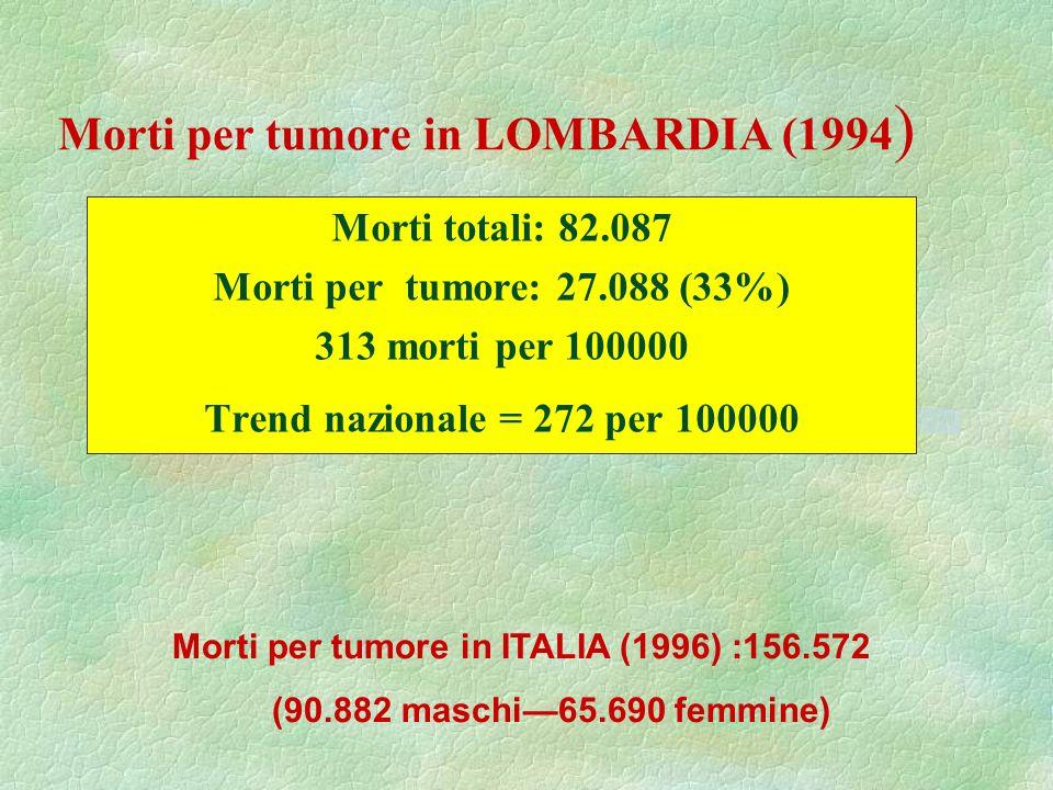 Morti per tumore in LOMBARDIA (1994)