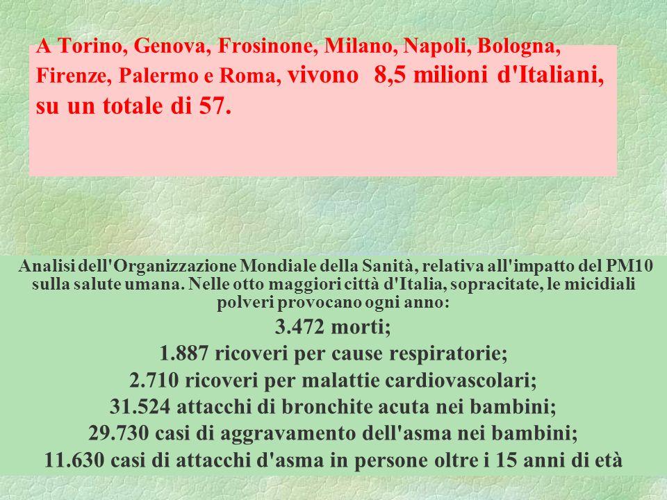 1.887 ricoveri per cause respiratorie;