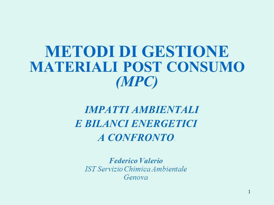 METODI DI GESTIONE MATERIALI POST CONSUMO (MPC)