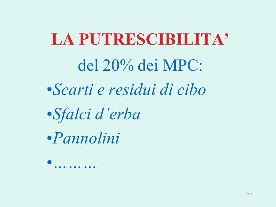 del 20% dei MPC: Scarti e residui di cibo Sfalci d'erba Pannolini ………