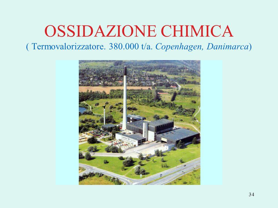 OSSIDAZIONE CHIMICA ( Termovalorizzatore. 380. 000 t/a
