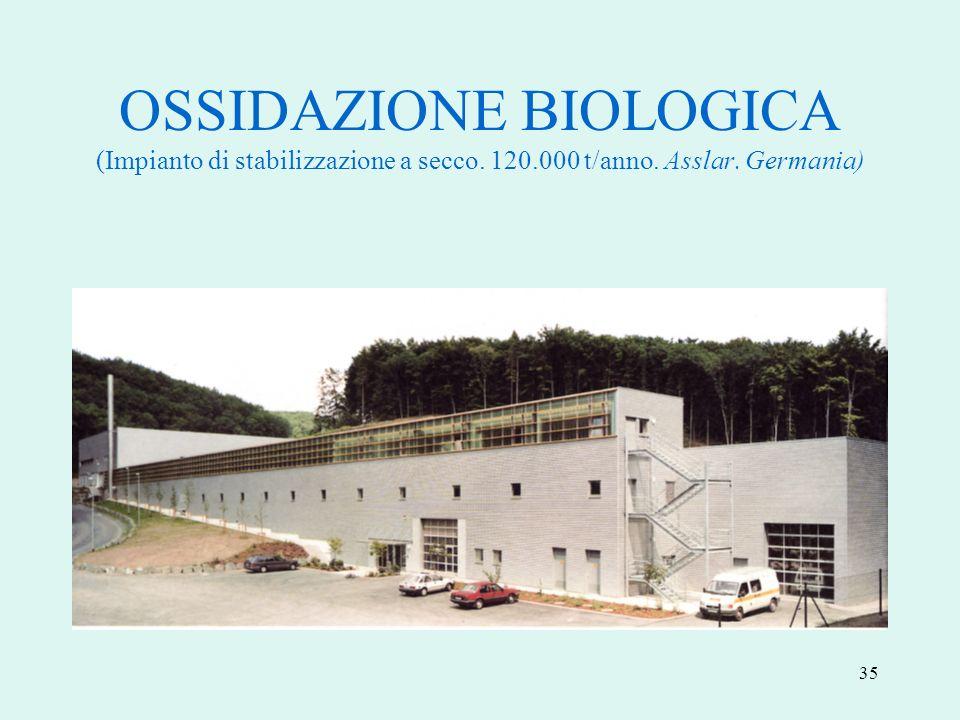OSSIDAZIONE BIOLOGICA (Impianto di stabilizzazione a secco. 120