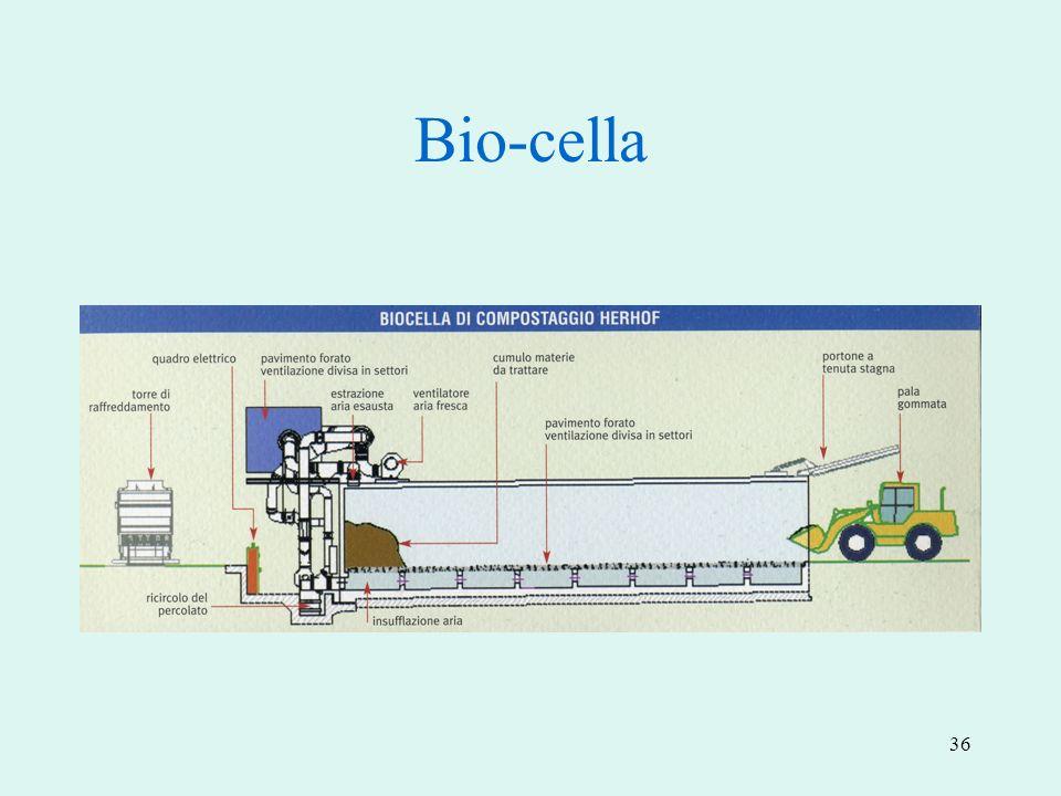 Bio-cella