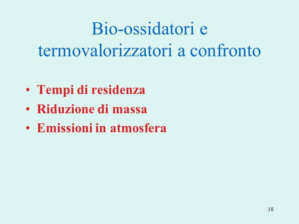 Bio-ossidatori e termovalorizzatori a confronto