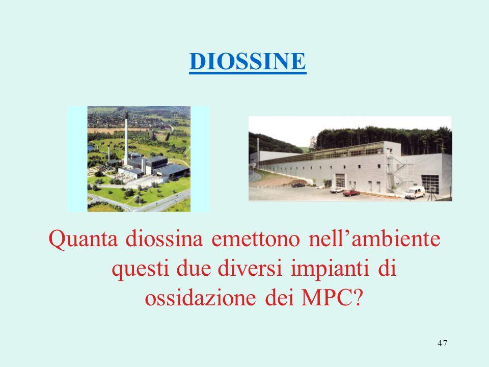 DIOSSINE Quanta diossina emettono nell'ambiente questi due diversi impianti di ossidazione dei MPC