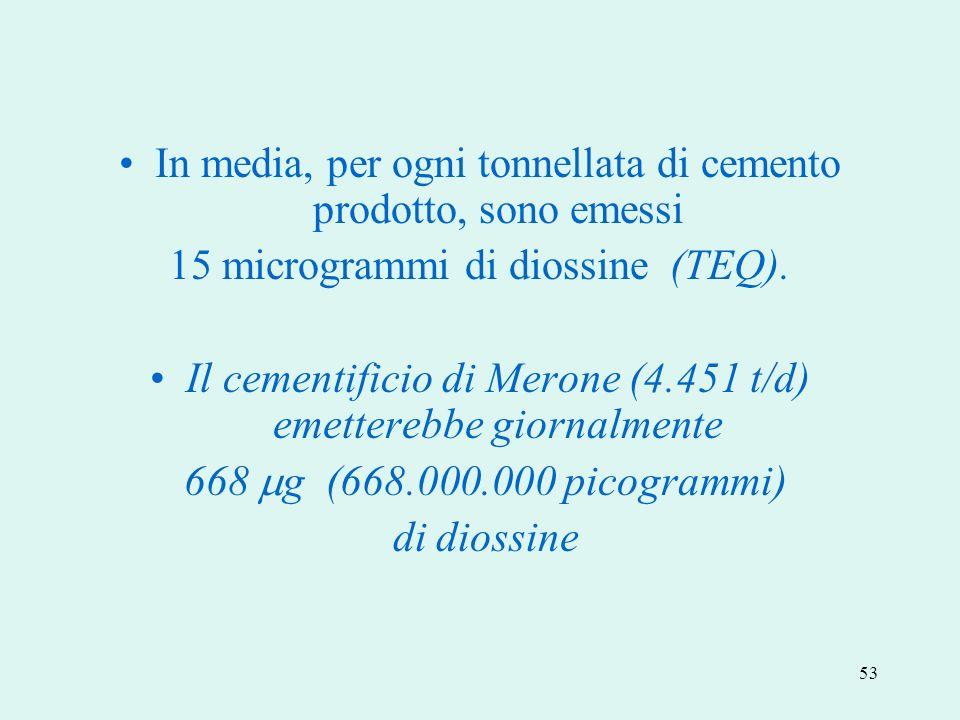 In media, per ogni tonnellata di cemento prodotto, sono emessi