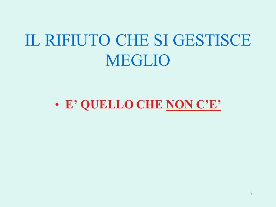 IL RIFIUTO CHE SI GESTISCE MEGLIO