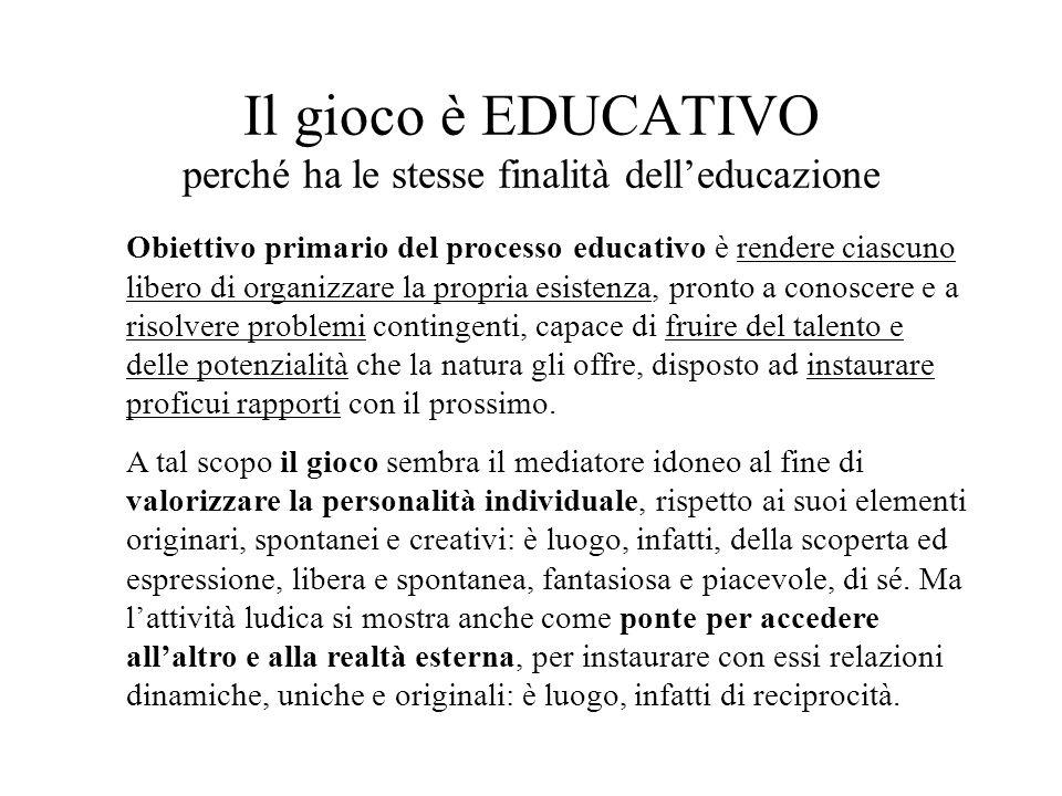 Il gioco è EDUCATIVO perché ha le stesse finalità dell'educazione
