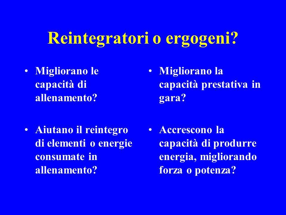 Reintegratori o ergogeni