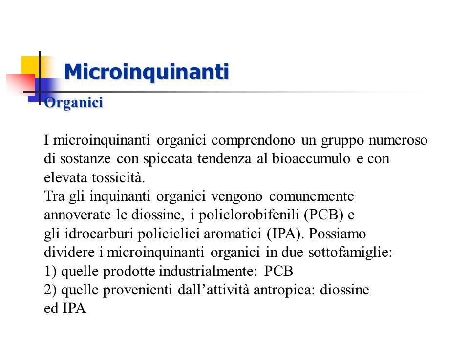 Microinquinanti Organici