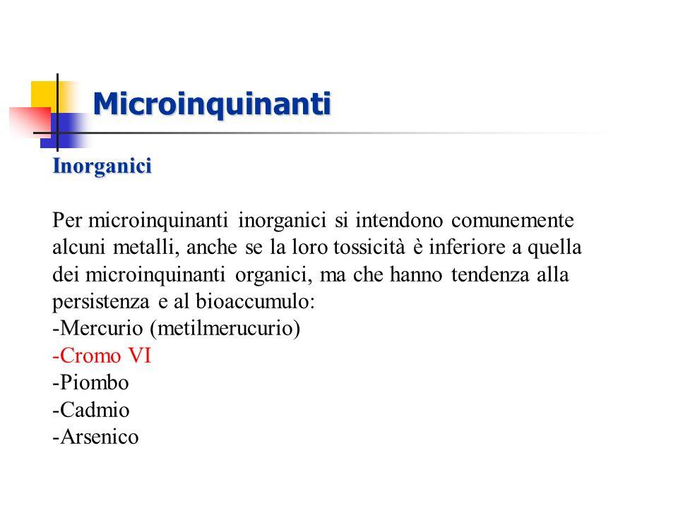 Microinquinanti Inorganici