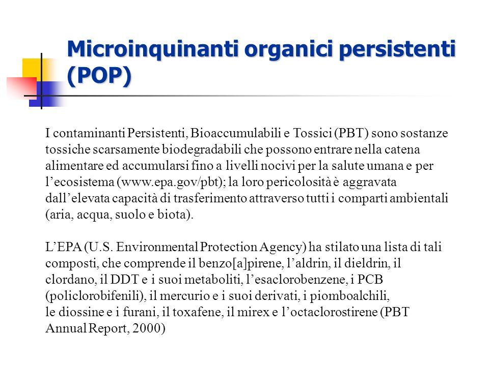 Microinquinanti organici persistenti (POP)