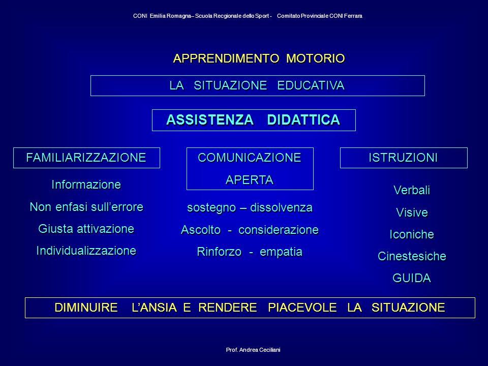 ASSISTENZA DIDATTICA APPRENDIMENTO MOTORIO LA SITUAZIONE EDUCATIVA