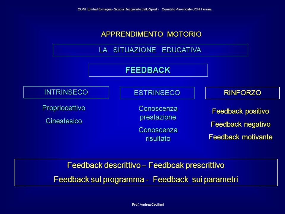 Feedback descrittivo – Feedbcak prescrittivo
