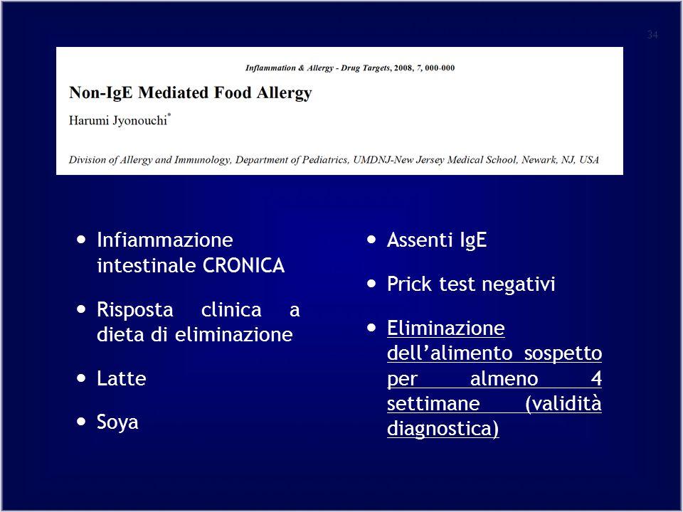 Infiammazione intestinale CRONICA