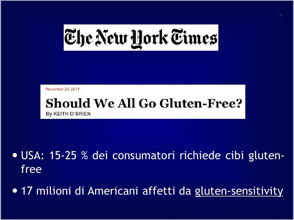 USA: 15-25 % dei consumatori richiede cibi gluten- free