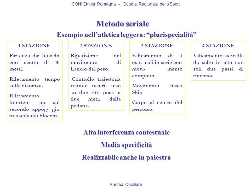 Metodo seriale Esempio nell'atletica leggera: plurispecialità