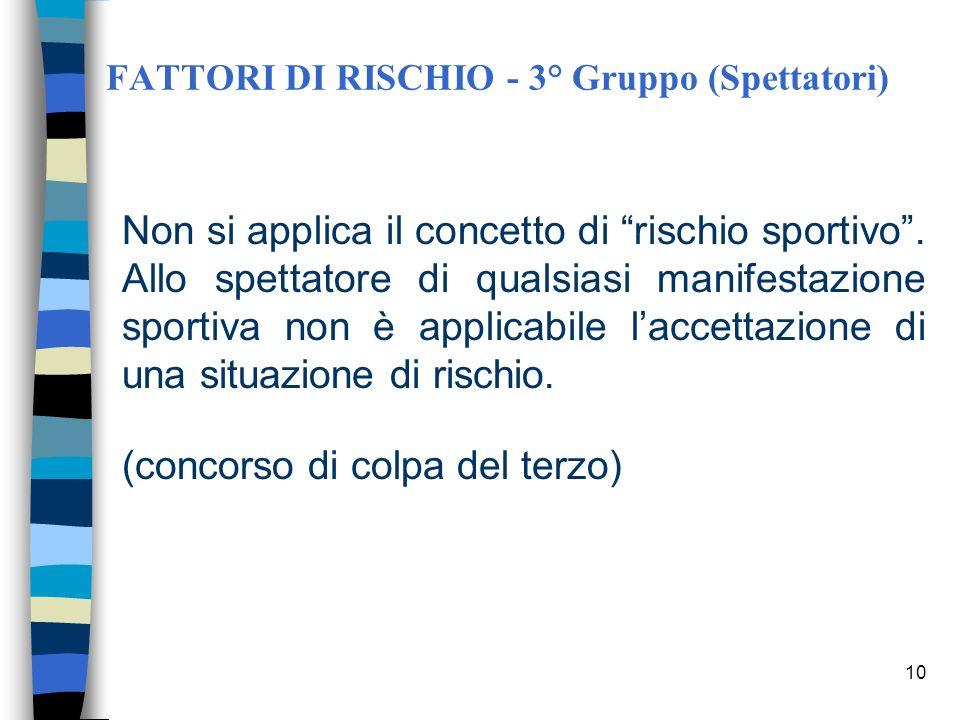 FATTORI DI RISCHIO - 3° Gruppo (Spettatori)
