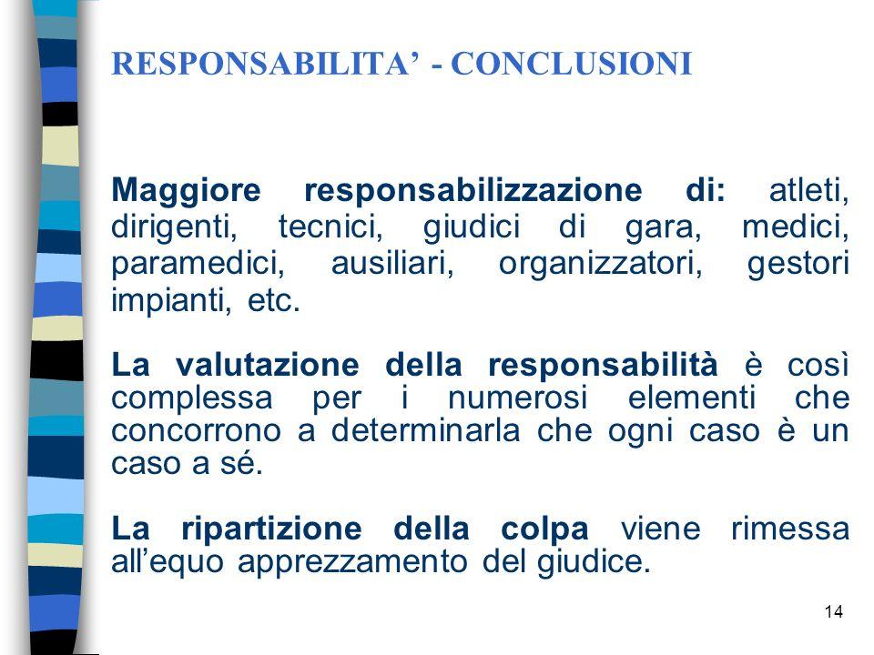 RESPONSABILITA' - CONCLUSIONI