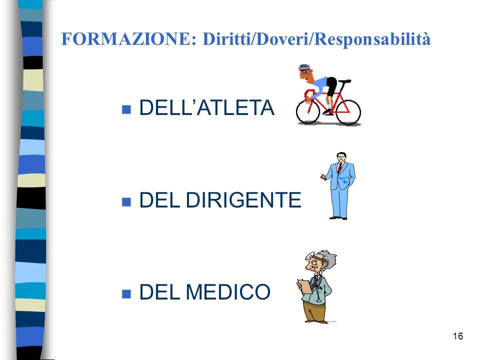 FORMAZIONE: Diritti/Doveri/Responsabilità