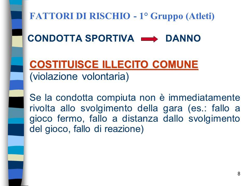 FATTORI DI RISCHIO - 1° Gruppo (Atleti)