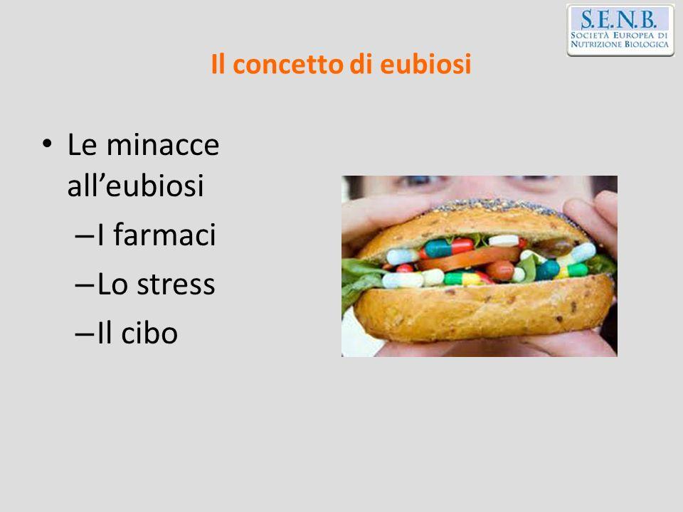 Le minacce all'eubiosi I farmaci Lo stress Il cibo