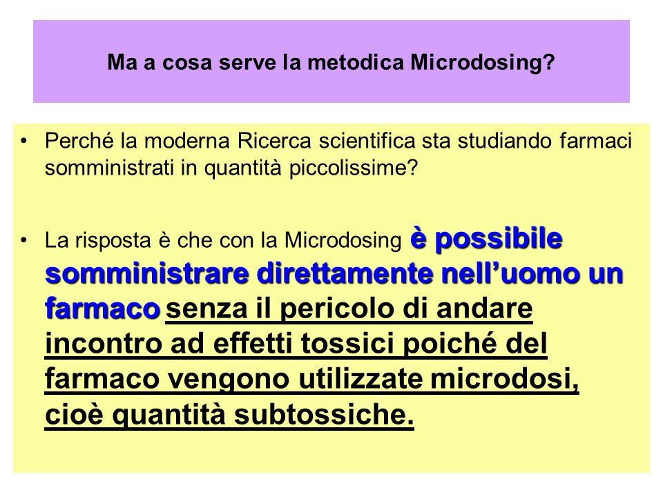 Ma a cosa serve la metodica Microdosing