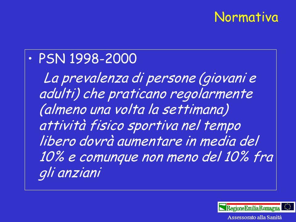 NormativaPSN 1998-2000.