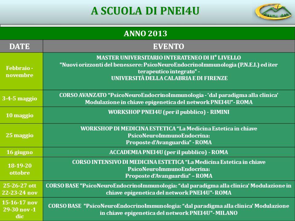 ACCADEMIA PNEI4U (per il pubblico) - ROMA