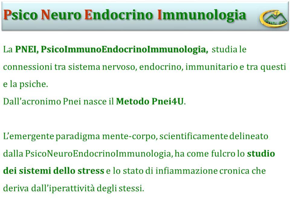 Psico Neuro Endocrino Immunologia