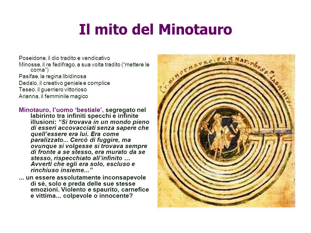 Il mito del Minotauro Poseidone, il dio tradito e vendicativo. Minosse, il re fedifrago, a sua volta tradito ( mettere le corna )