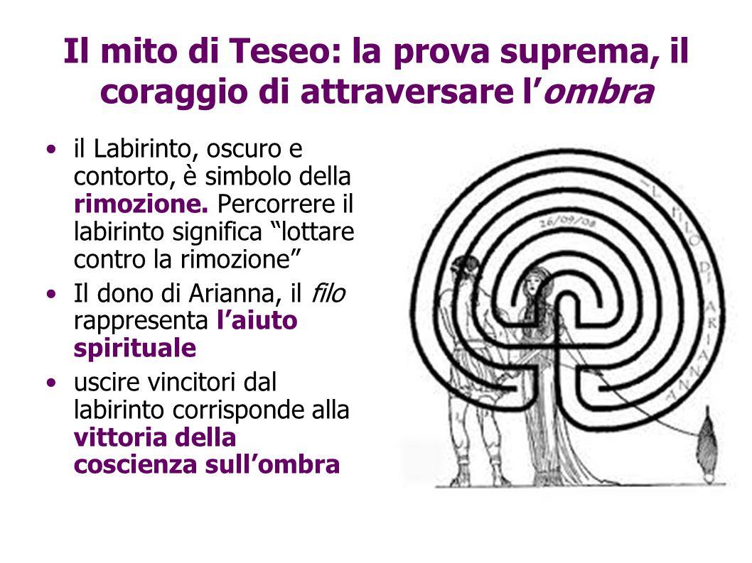 Il mito di Teseo: la prova suprema, il coraggio di attraversare l'ombra