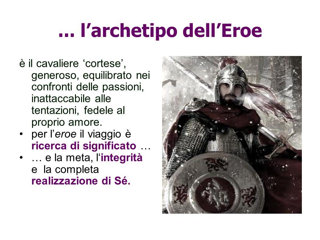 ... l'archetipo dell'Eroe