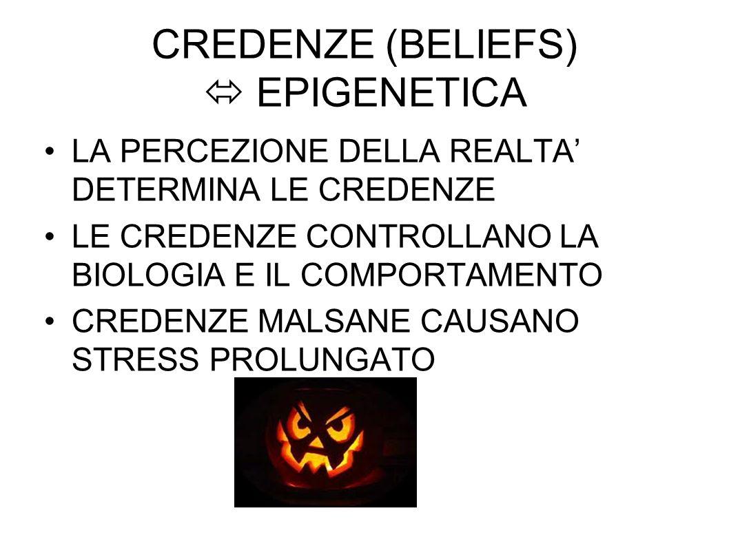 CREDENZE (BELIEFS)  EPIGENETICA