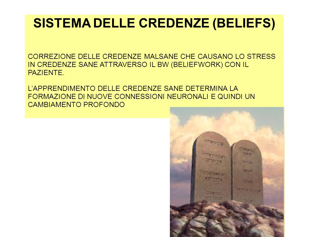 SISTEMA DELLE CREDENZE (BELIEFS)
