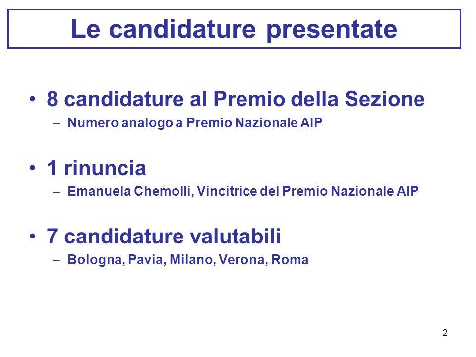 Le candidature presentate