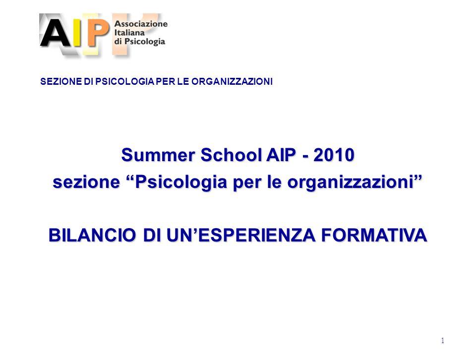 Summer School AIP - 2010 sezione Psicologia per le organizzazioni
