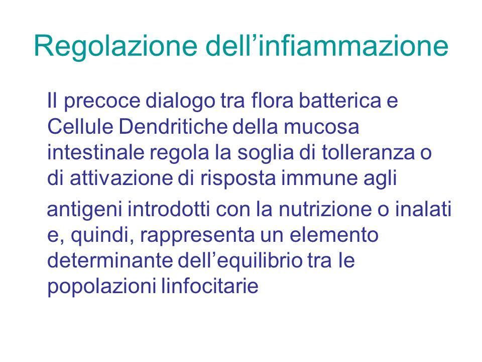 Regolazione dell'infiammazione