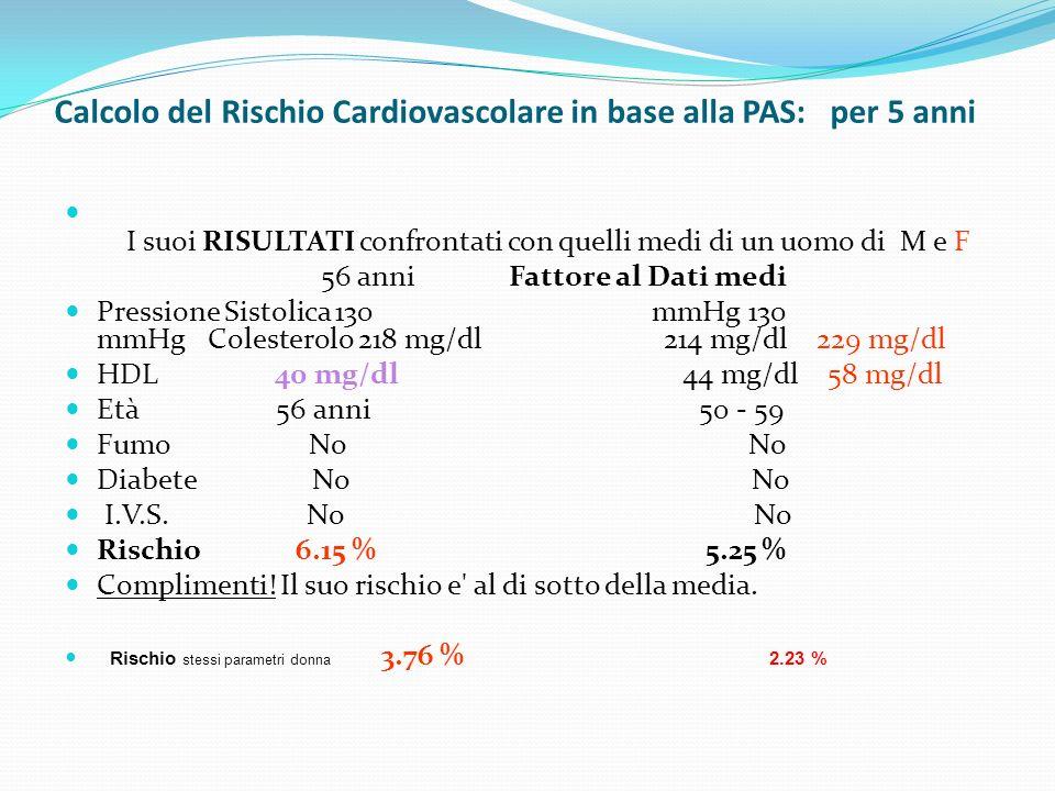 Calcolo del Rischio Cardiovascolare in base alla PAS: per 5 anni