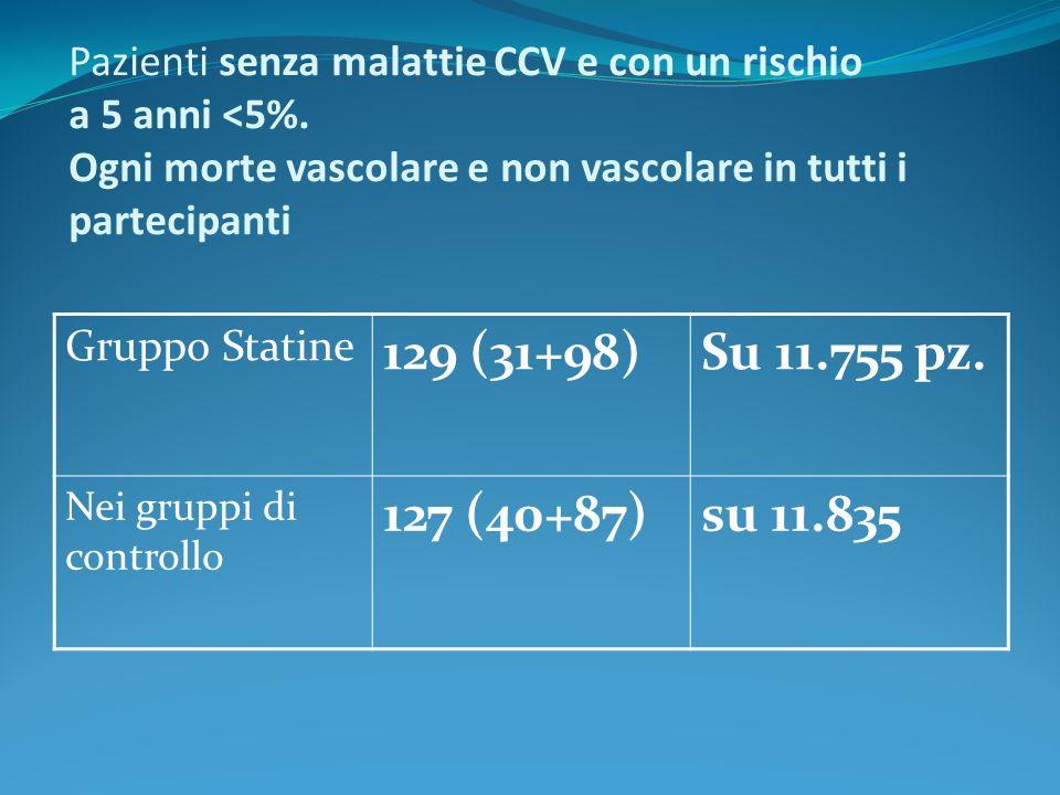 Pazienti senza malattie CCV e con un rischio a 5 anni <5%