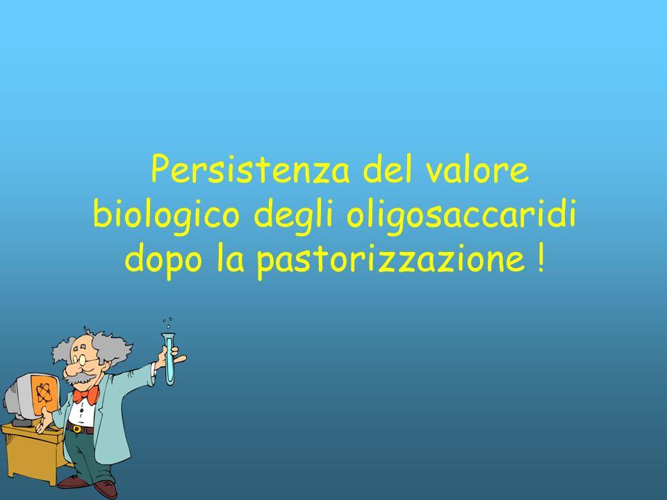 Persistenza del valore biologico degli oligosaccaridi dopo la pastorizzazione !