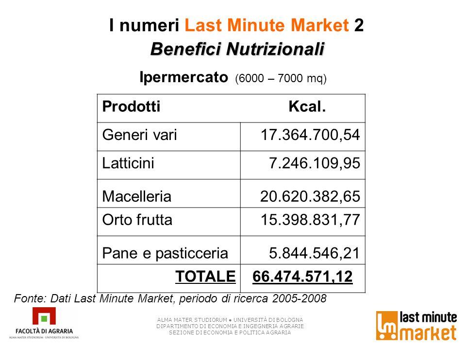 I numeri Last Minute Market 2 Benefici Nutrizionali
