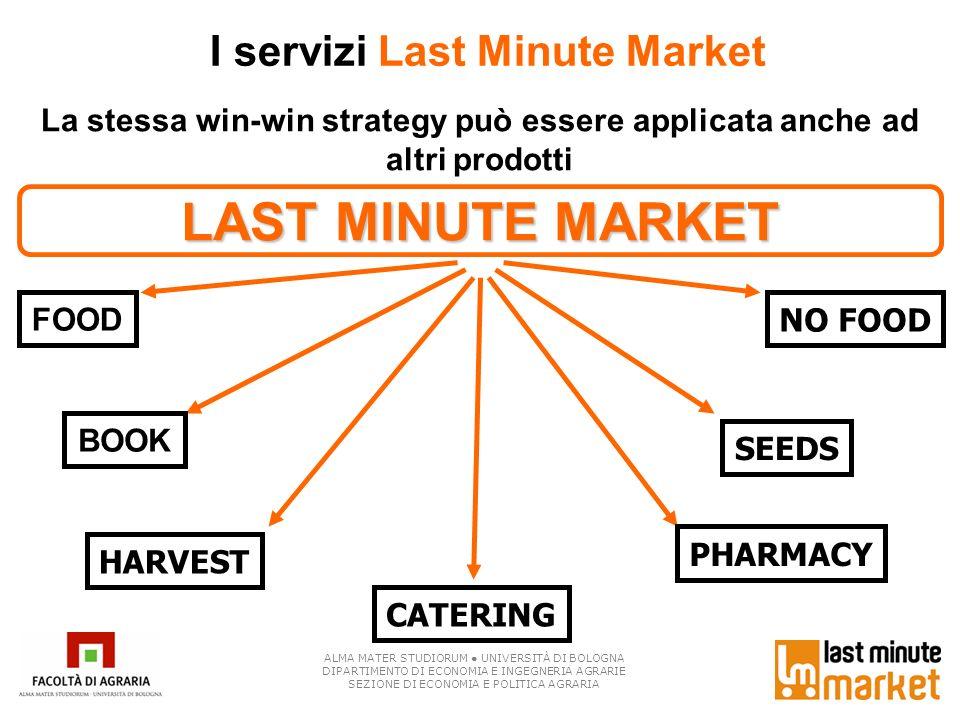 I servizi Last Minute Market
